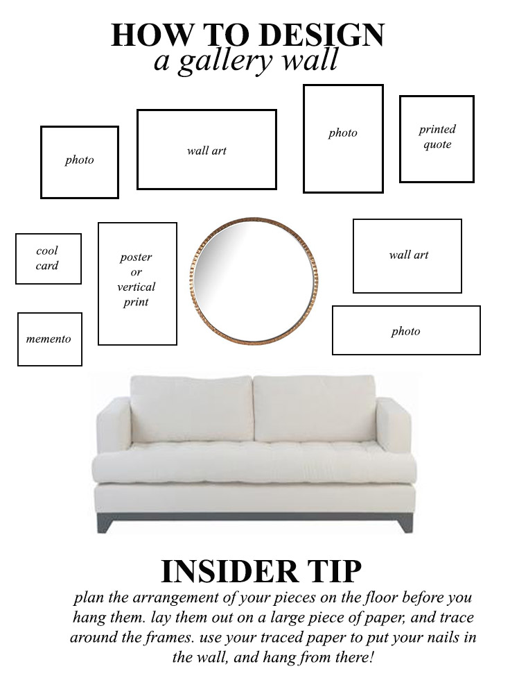Tips for How to Design a Gallery Wall