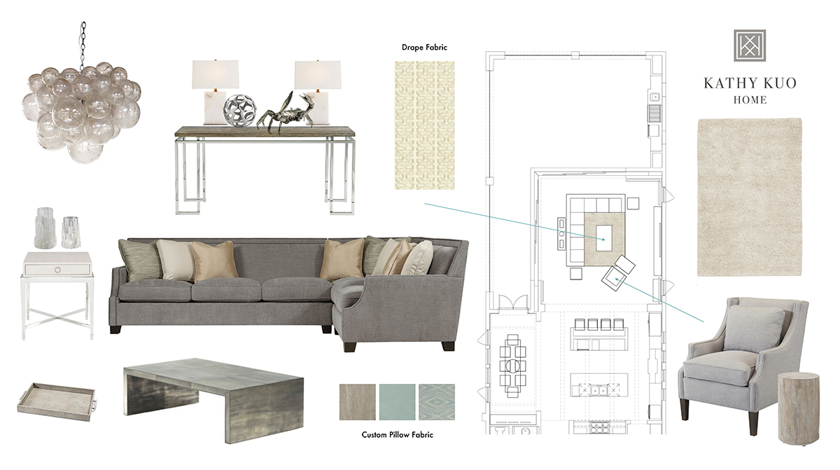 How to present a design board to your interior design for How to find interior design clients