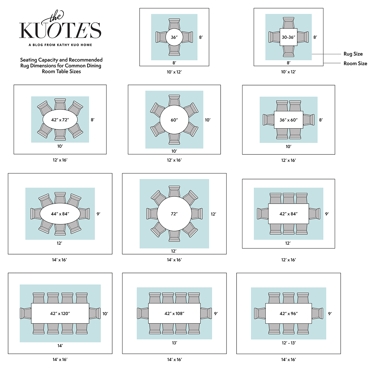 The Kuotes Dining Table Infographic