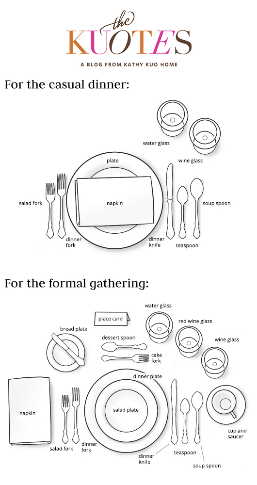 tablesetting guide